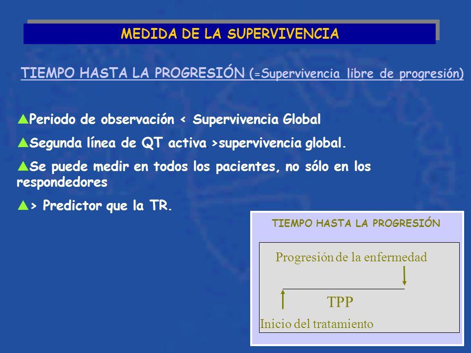 MEDIDA DE LA SUPERVIVENCIA