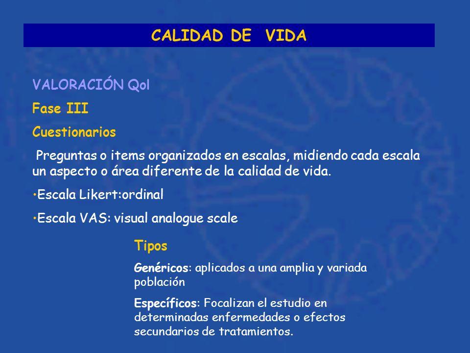 CALIDAD DE VIDA VALORACIÓN Qol Fase III Cuestionarios