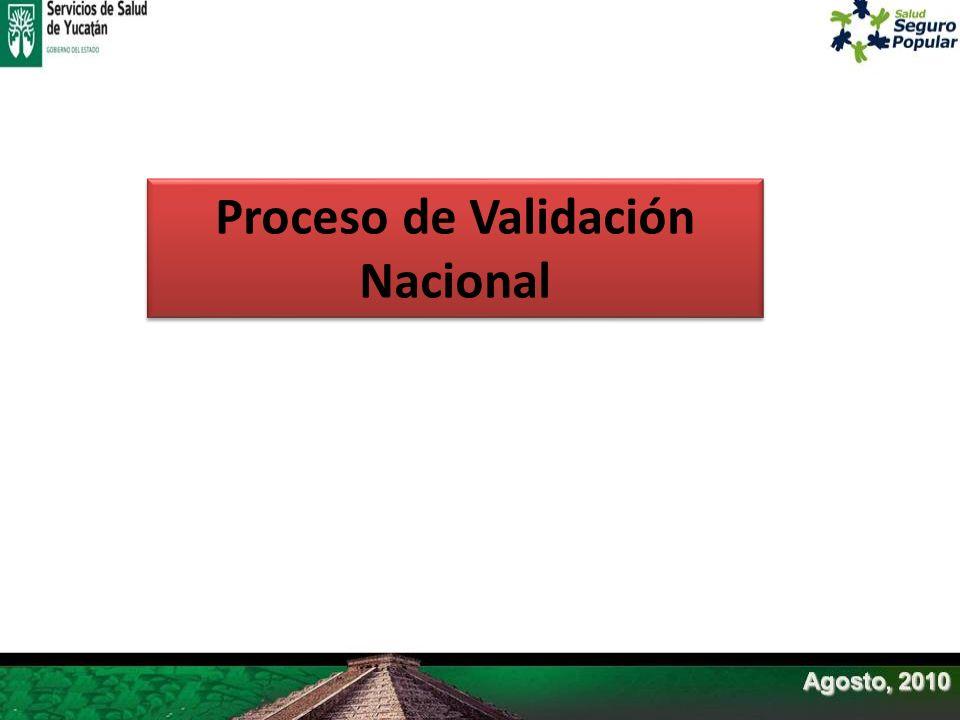 Proceso de Validación Nacional