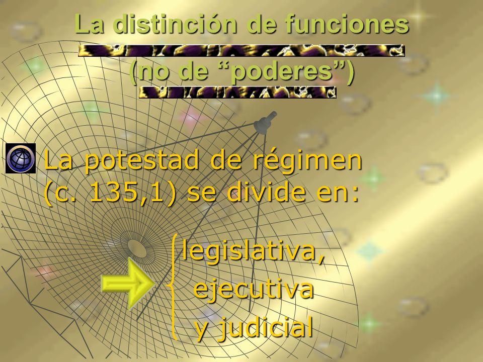 La distinción de funciones