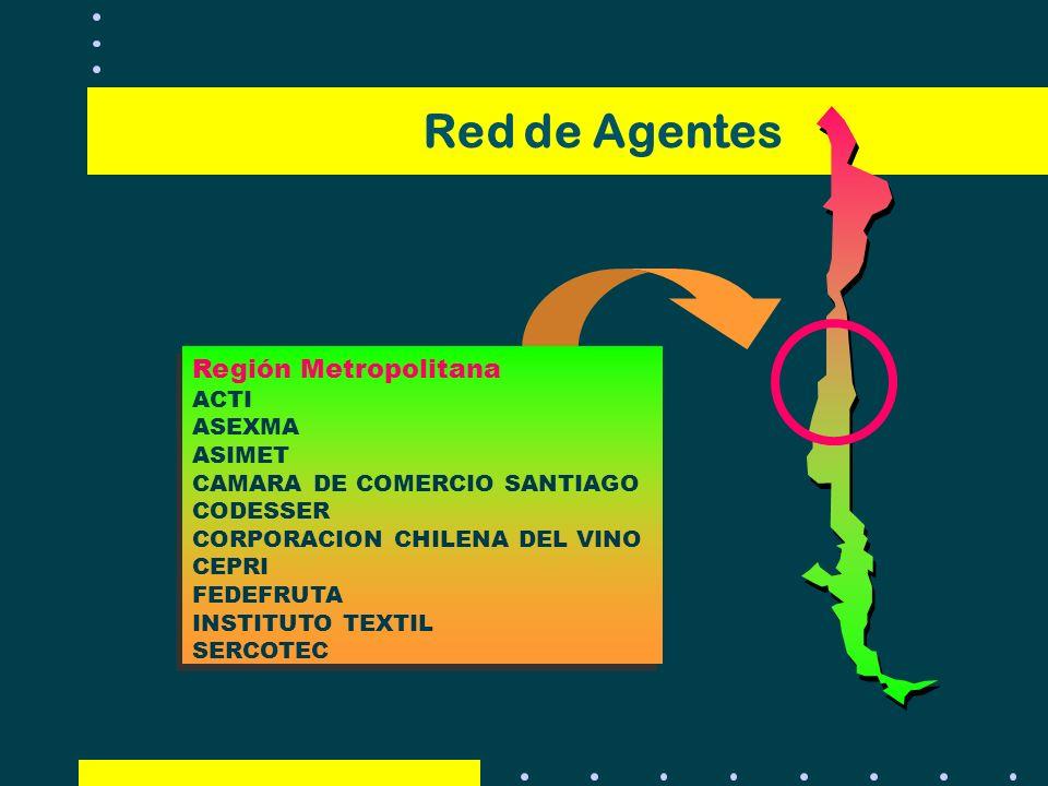 Red de Agentes Región Metropolitana ACTI ASEXMA ASIMET