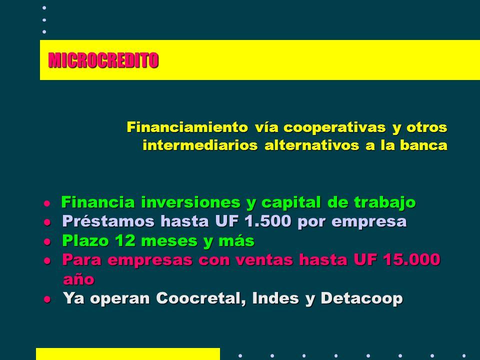 MICROCREDITO Préstamos hasta UF 1.500 por empresa Plazo 12 meses y más