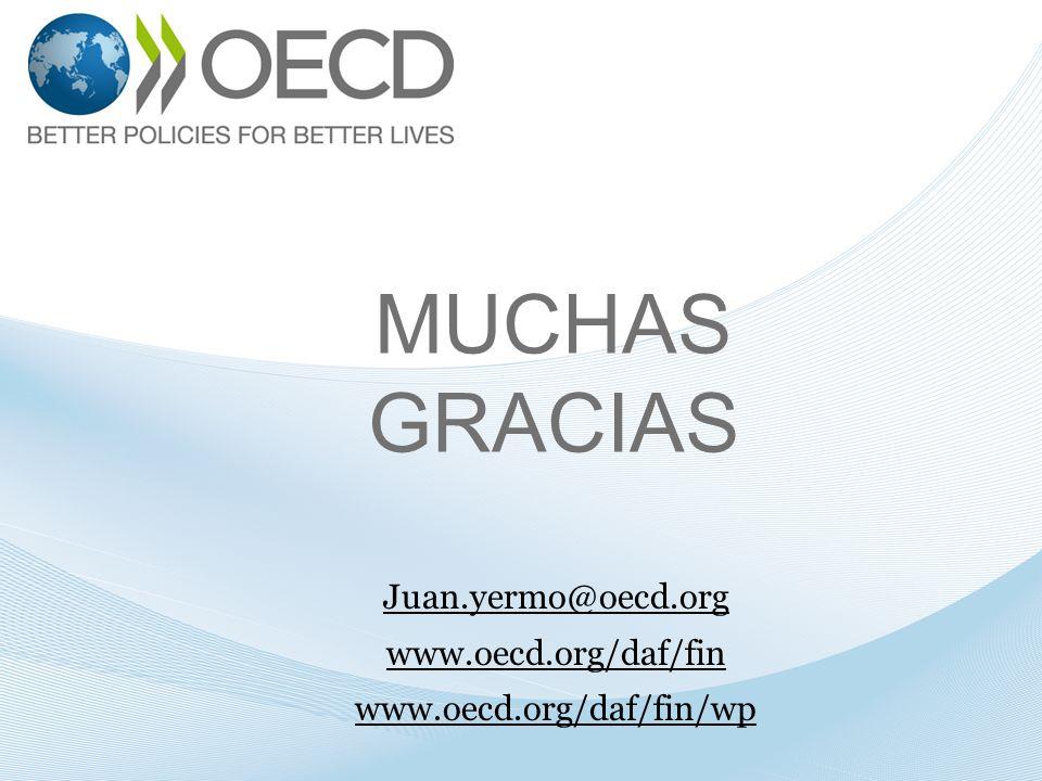 MUCHAS GRACIAS Juan.yermo@oecd.org www.oecd.org/daf/fin