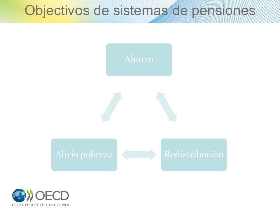 Objectivos de sistemas de pensiones