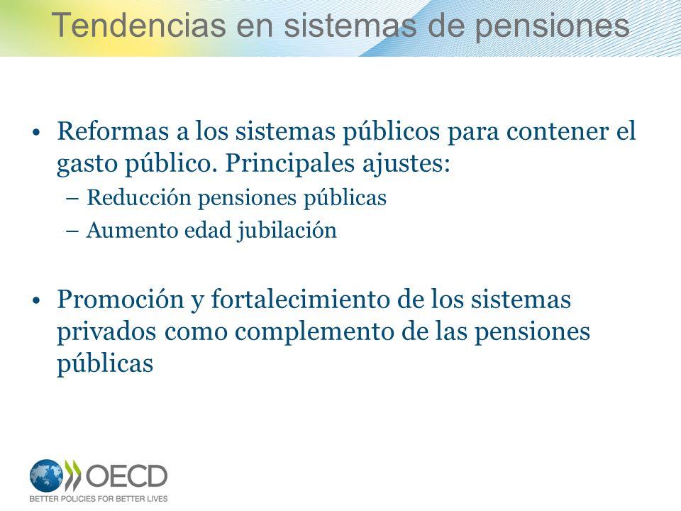 Tendencias en sistemas de pensiones