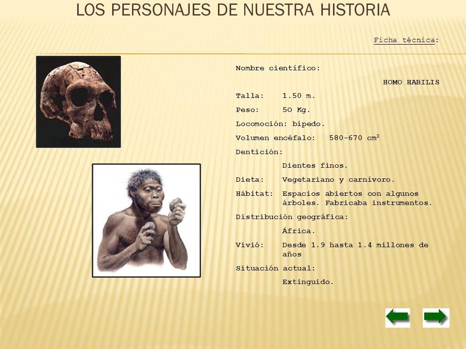 LOS PERSONAJES DE NUESTRA HISTORIA
