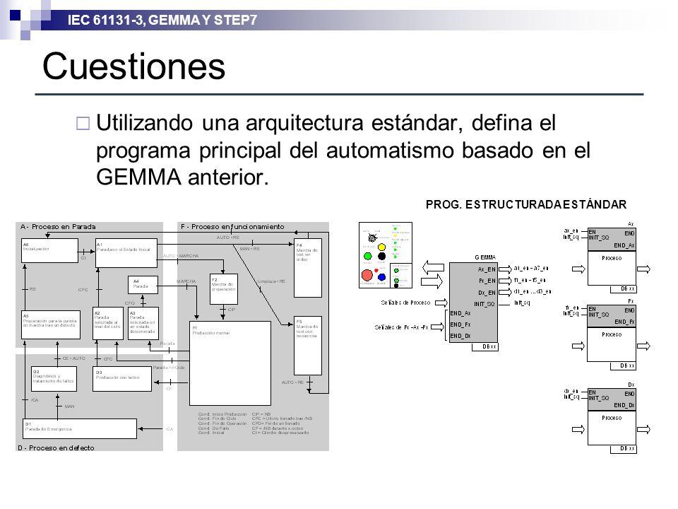 Cuestiones Utilizando una arquitectura estándar, defina el programa principal del automatismo basado en el GEMMA anterior.