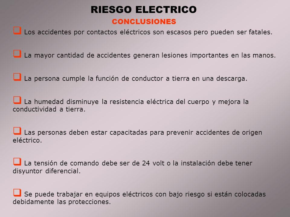 RIESGO ELECTRICO CONCLUSIONES