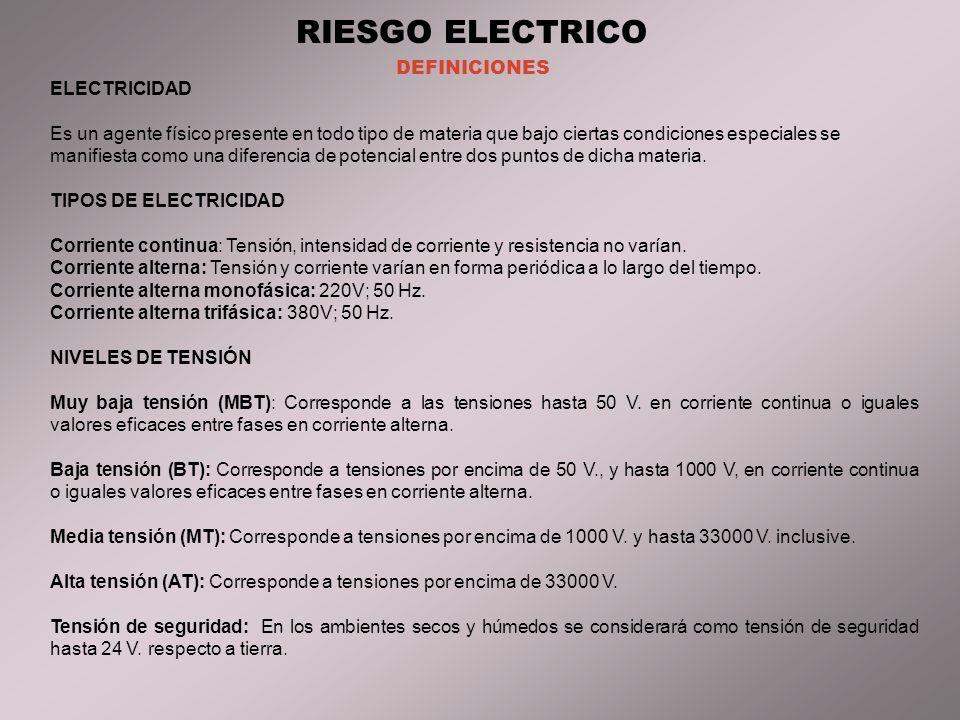 RIESGO ELECTRICO DEFINICIONES ELECTRICIDAD