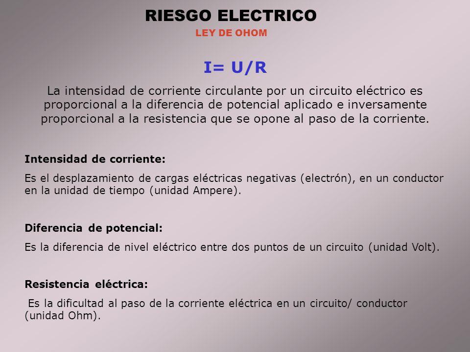 RIESGO ELECTRICO I= U/R