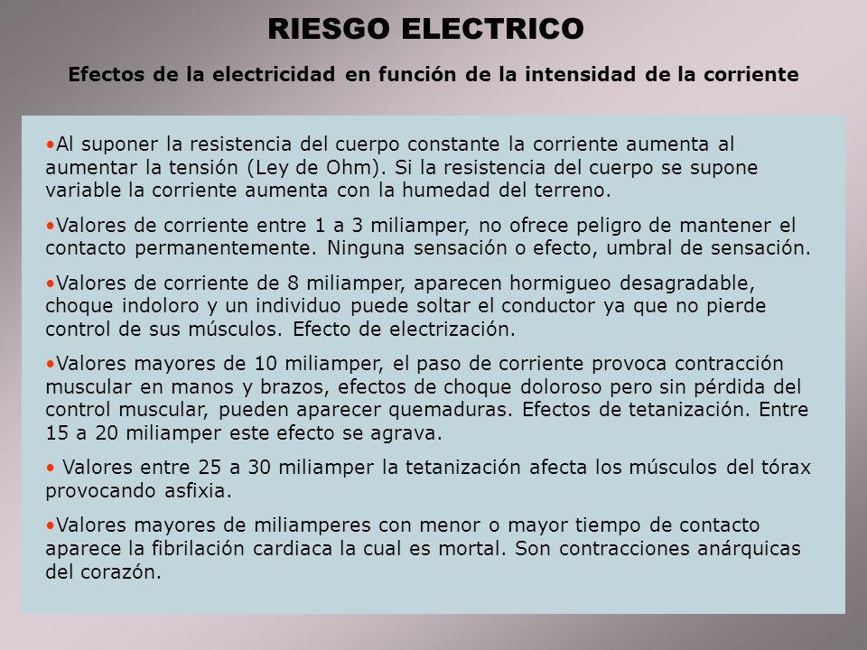 Efectos de la electricidad en función de la intensidad de la corriente