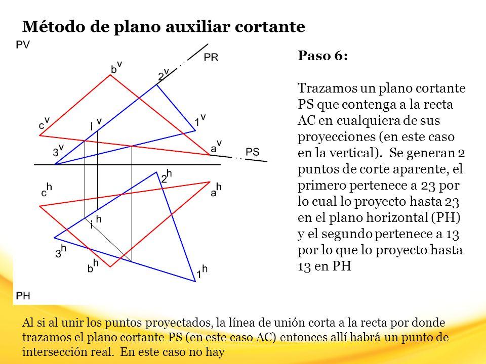Método de plano auxiliar cortante