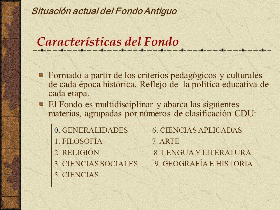 Características del Fondo