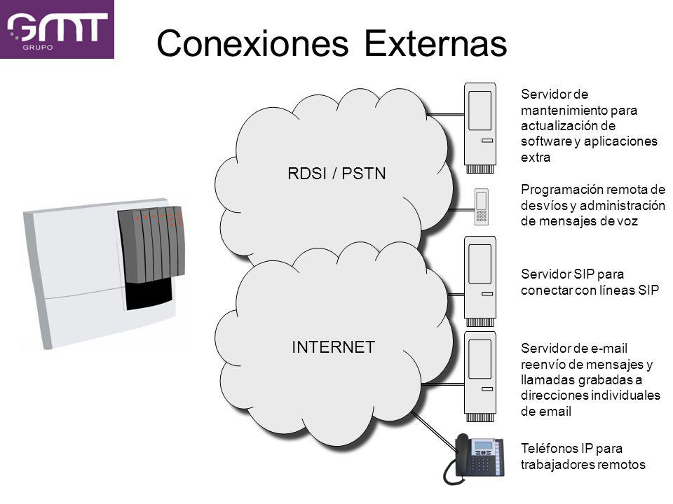 Conexiones Externas RDSI / PSTN INTERNET