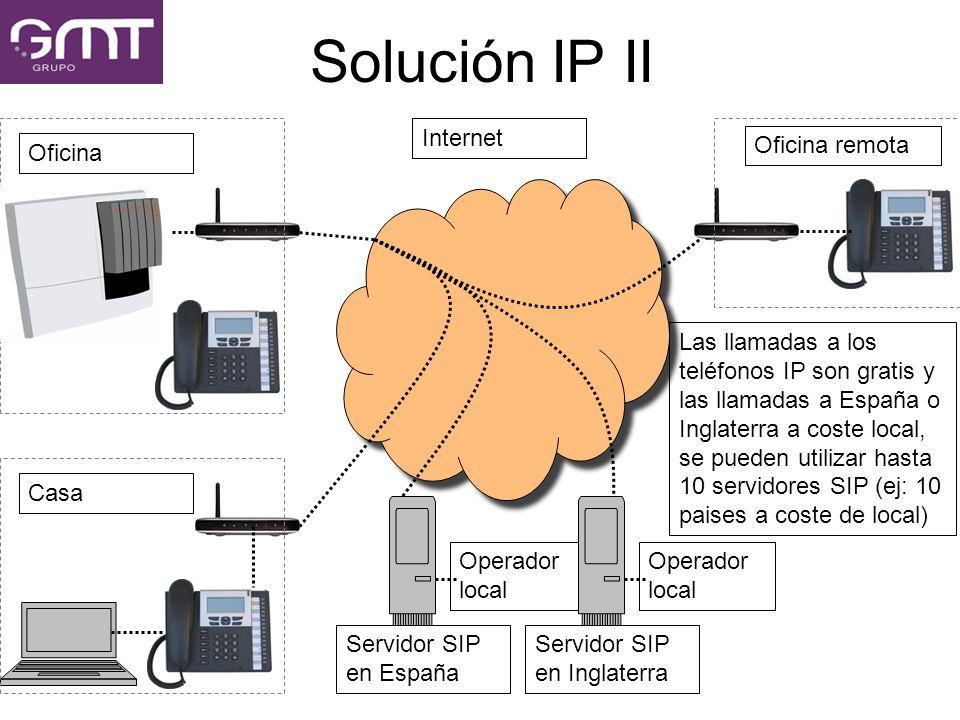 Solución IP II Internet Oficina remota Oficina