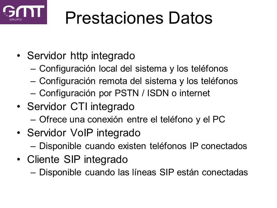 Prestaciones Datos Servidor http integrado Servidor CTI integrado