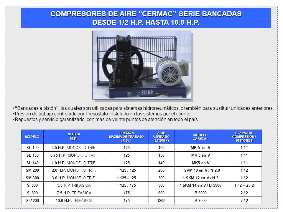 COMPRESORES DE AIRE CERMAC SERIE BANCADAS