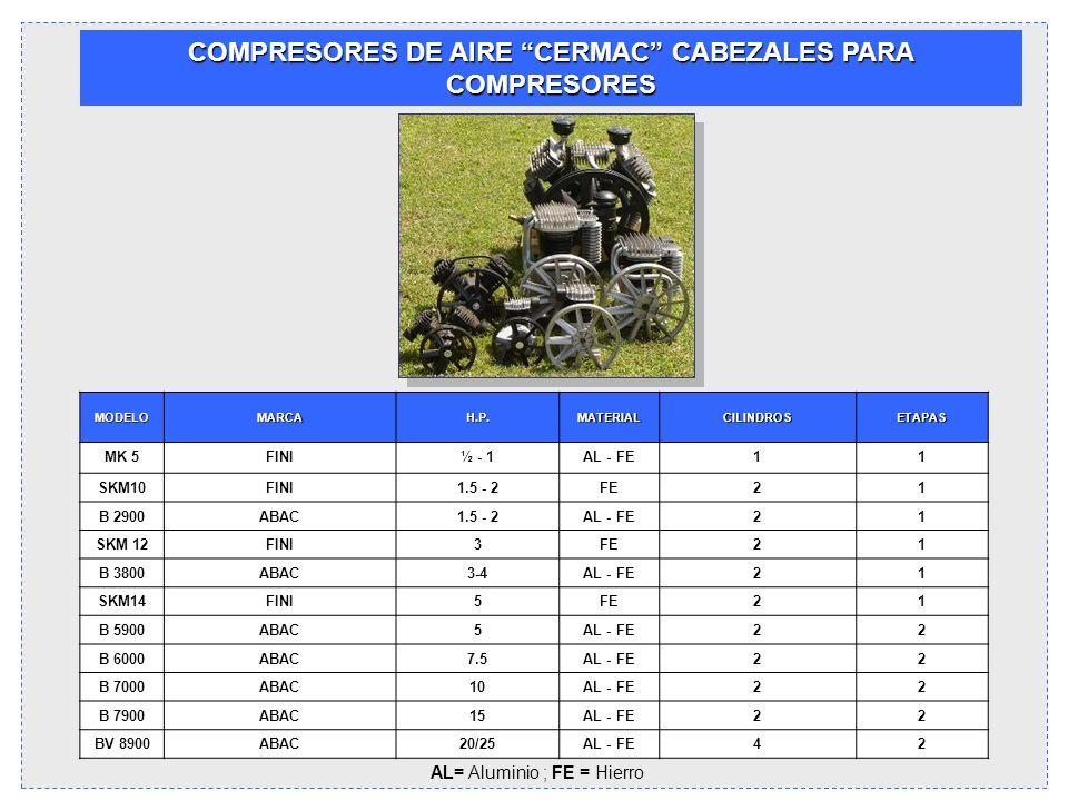 COMPRESORES DE AIRE CERMAC CABEZALES PARA COMPRESORES