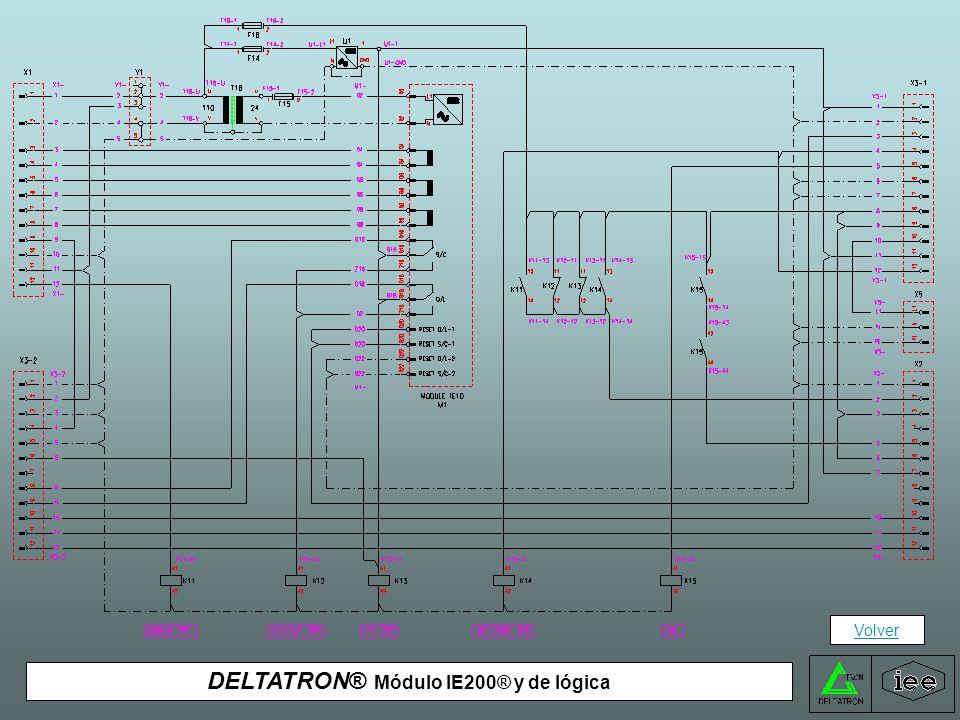 DELTATRON® Módulo IE200® y de lógica