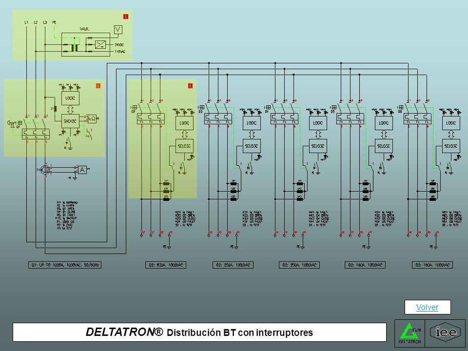 DELTATRON® Distribución BT con interruptores