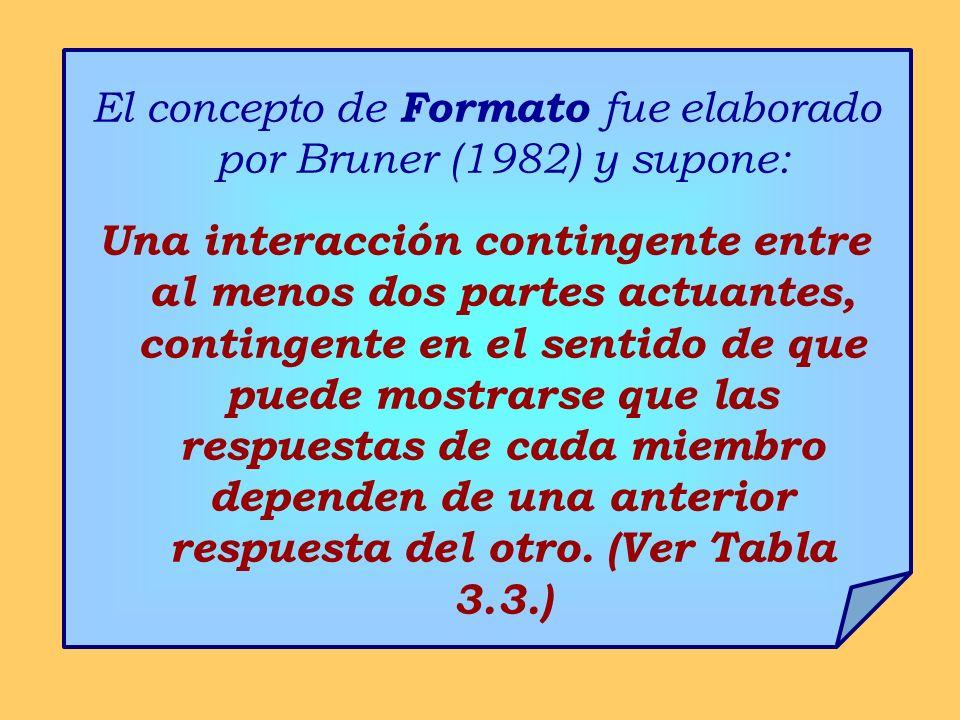 El concepto de Formato fue elaborado por Bruner (1982) y supone: