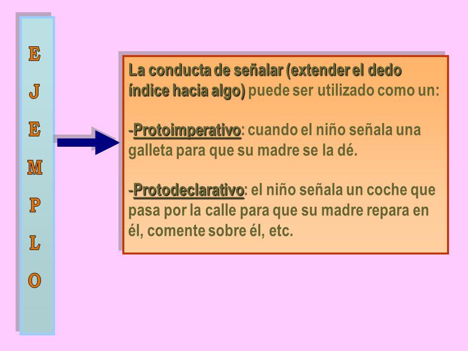 E J. M. P. L. O. La conducta de señalar (extender el dedo índice hacia algo) puede ser utilizado como un: