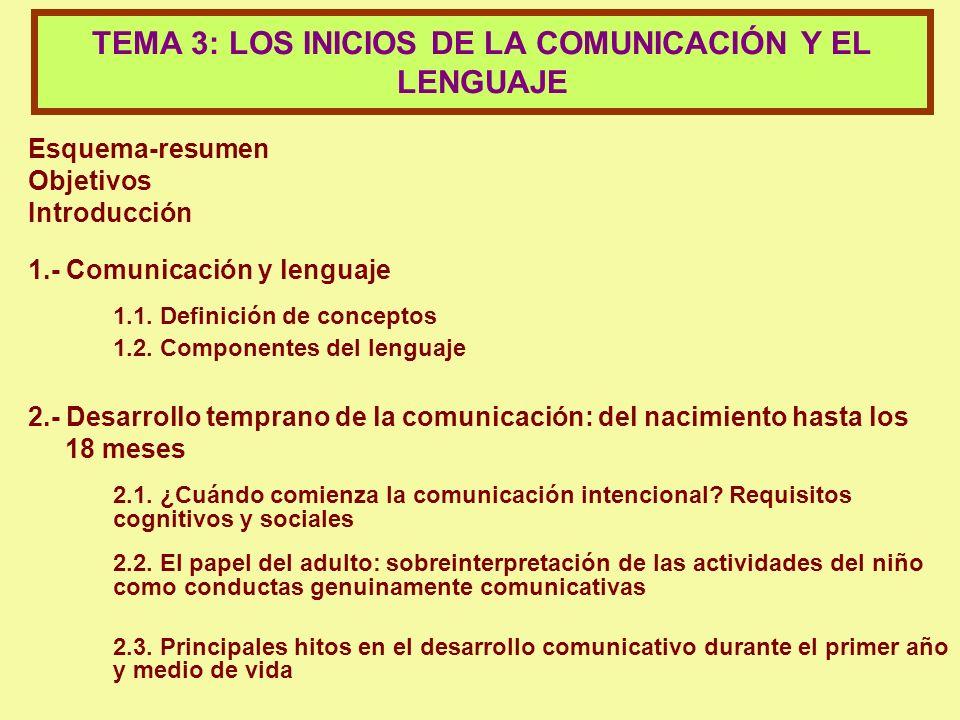 TEMA 3: LOS INICIOS DE LA COMUNICACIÓN Y EL LENGUAJE