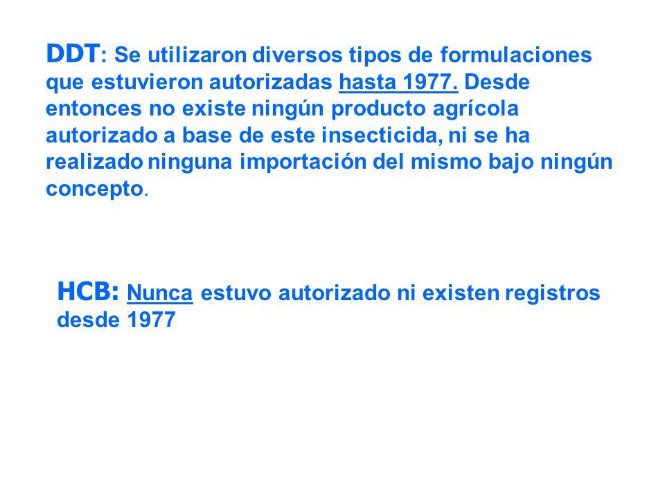 DDT: Se utilizaron diversos tipos de formulaciones que estuvieron autorizadas hasta 1977. Desde entonces no existe ningún producto agrícola autorizado a base de este insecticida, ni se ha realizado ninguna importación del mismo bajo ningún concepto.