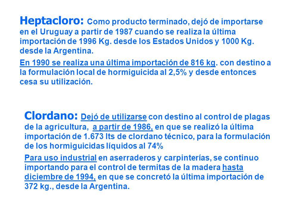 Heptacloro: Como producto terminado, dejó de importarse en el Uruguay a partir de 1987 cuando se realiza la última importación de 1996 Kg. desde los Estados Unidos y 1000 Kg. desde la Argentina.