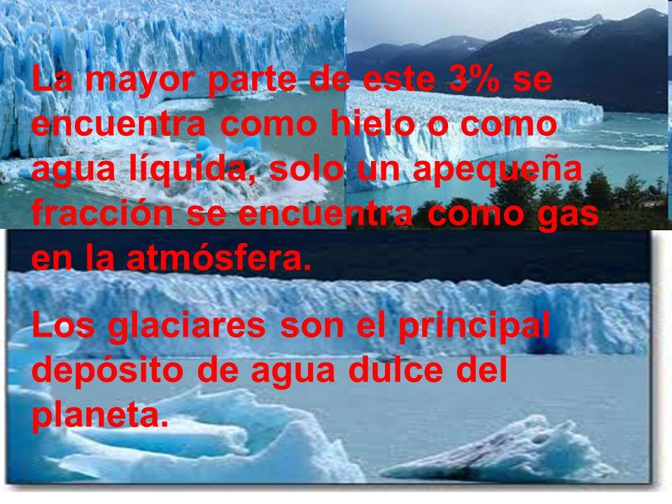 La mayor parte de este 3% se encuentra como hielo o como agua líquida, solo un apequeña fracción se encuentra como gas en la atmósfera.