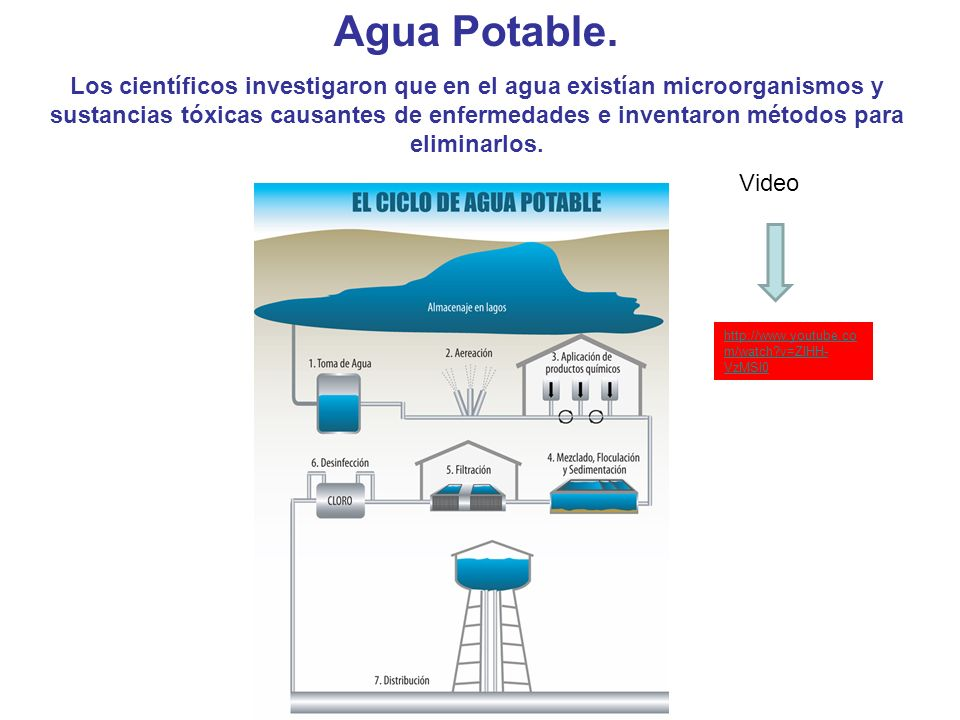 Agua Potable.