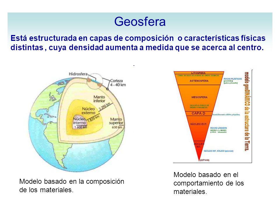 Geosfera Está estructurada en capas de composición o características físicas distintas , cuya densidad aumenta a medida que se acerca al centro.