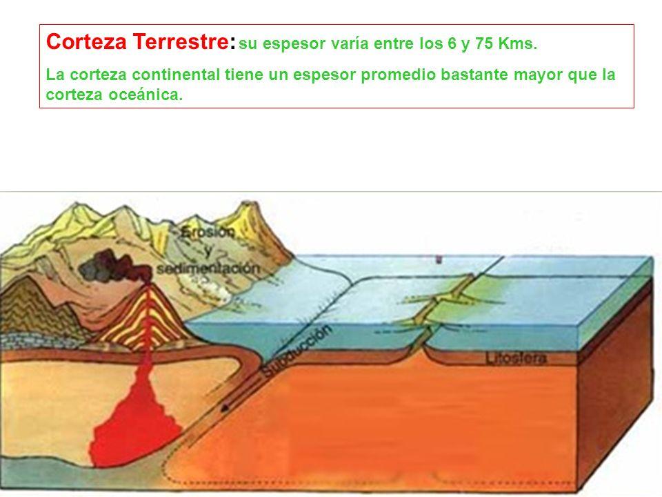 Corteza Terrestre: su espesor varía entre los 6 y 75 Kms.