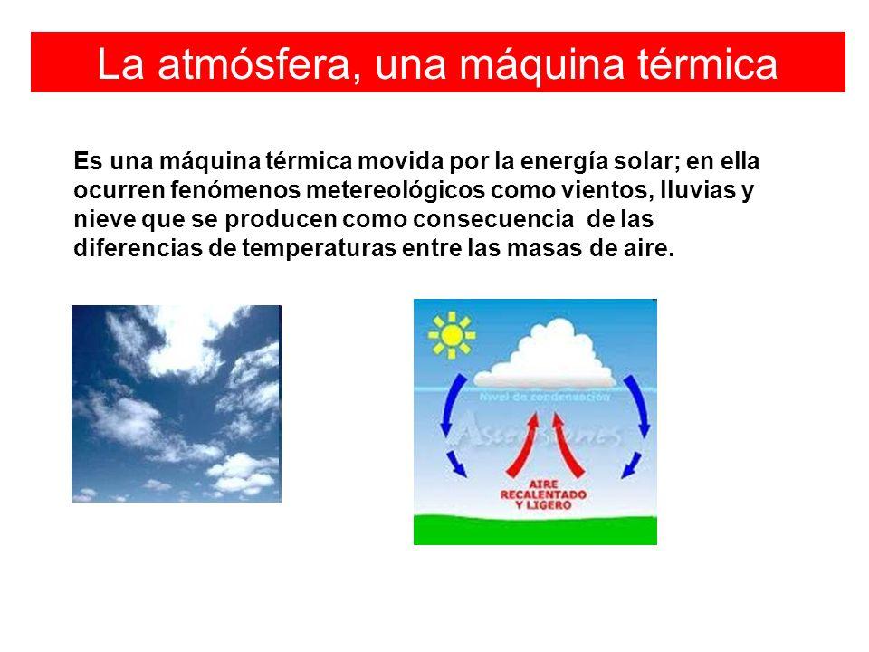 La atmósfera, una máquina térmica
