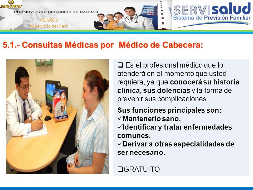 5.1.- Consultas Médicas por Médico de Cabecera: