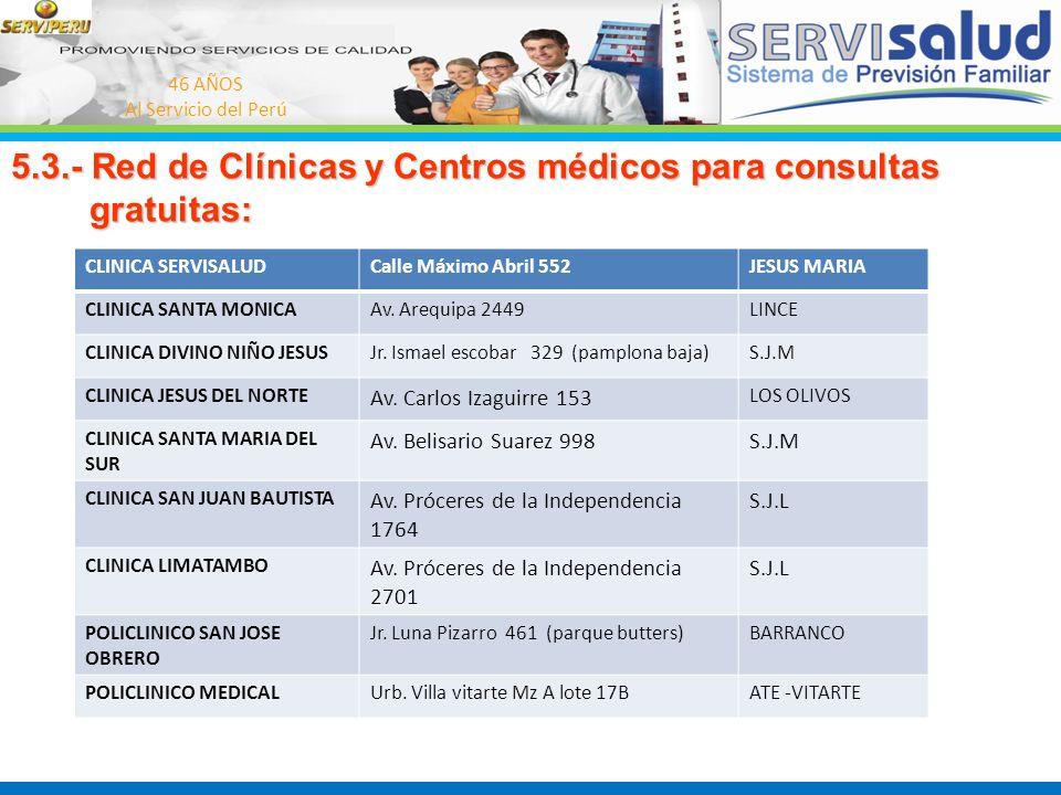 5.3.- Red de Clínicas y Centros médicos para consultas gratuitas: