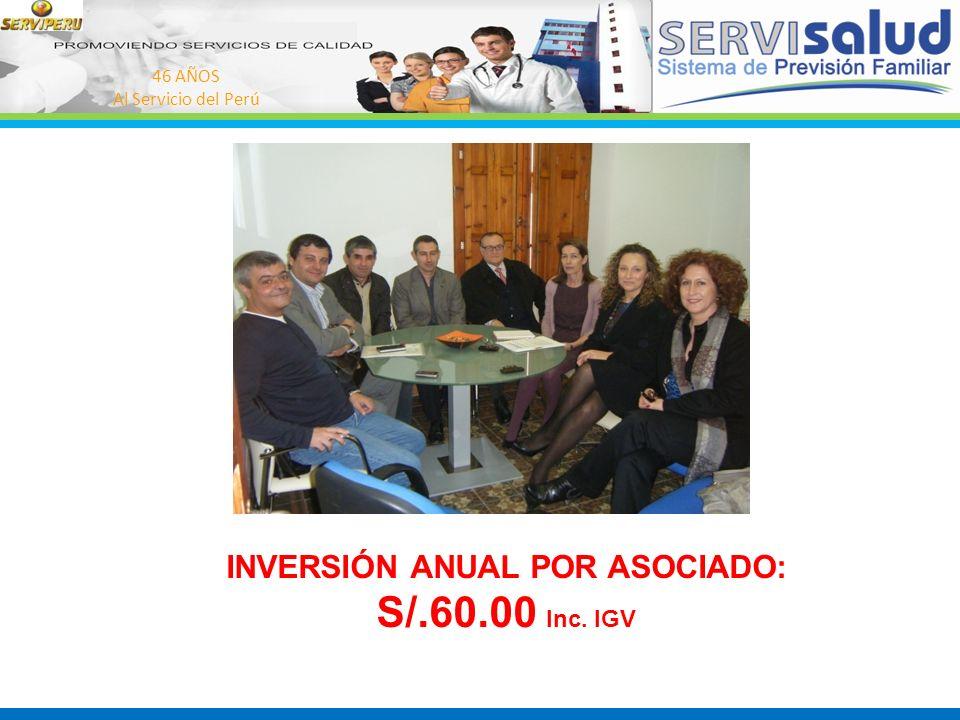 INVERSIÓN ANUAL POR ASOCIADO: