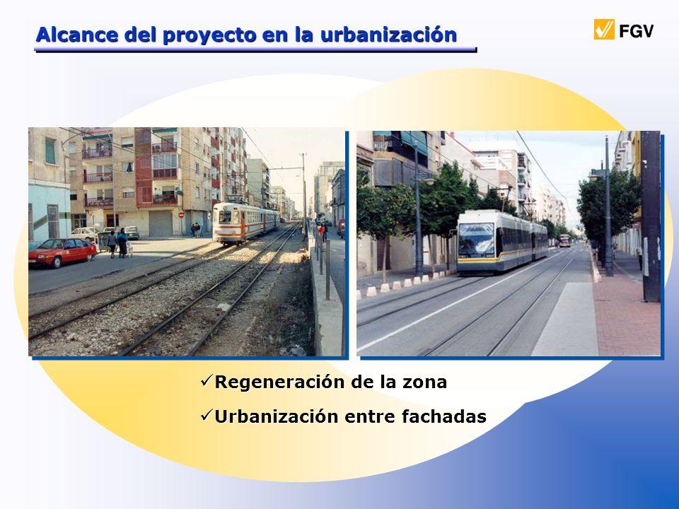 Alcance del proyecto en la urbanización