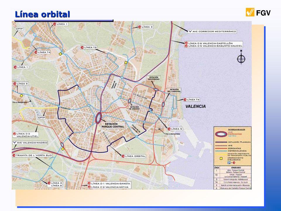 Línea orbital Es una línea de tranvía de carácter prácticamente circular que circunscribirá el centro urbano de la ciudad de Valencia.