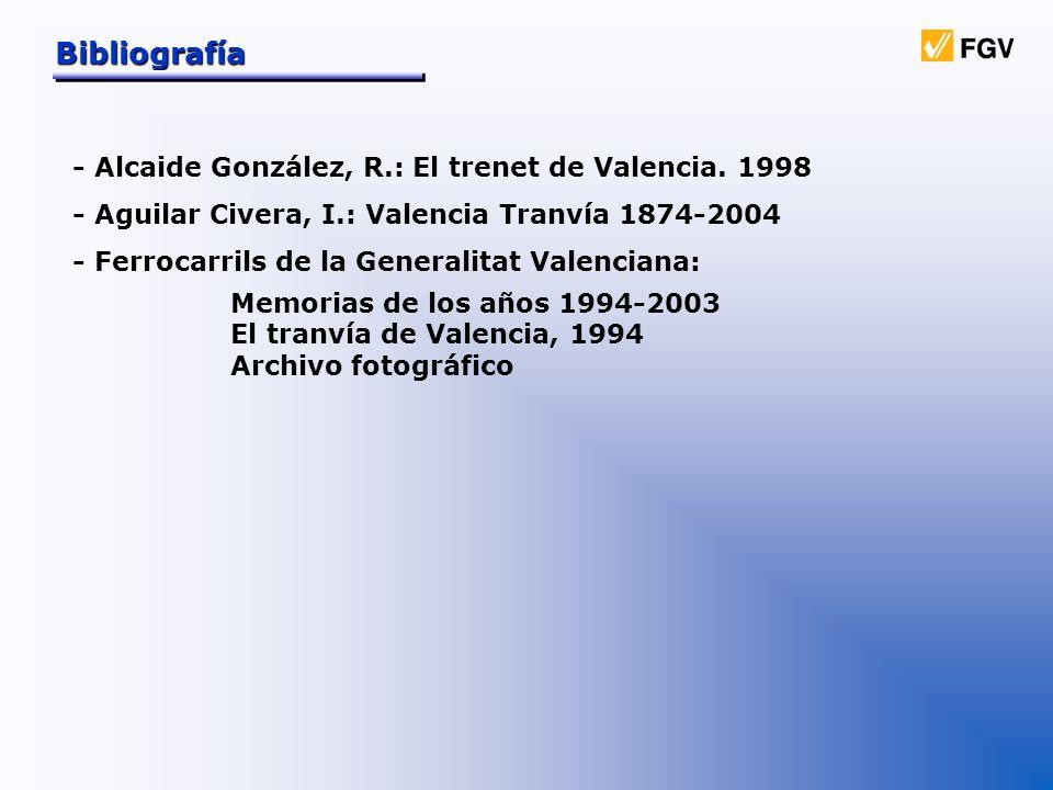 Bibliografía - Alcaide González, R.: El trenet de Valencia. 1998