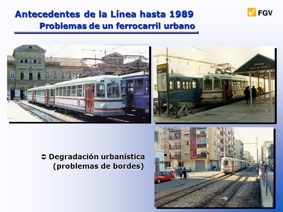 Antecedentes de la Línea hasta 1989