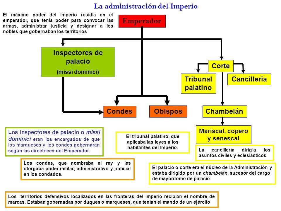La administración del Imperio Emperador