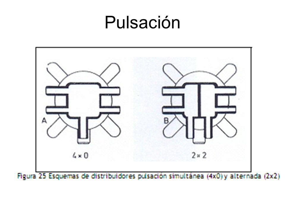 Pulsación