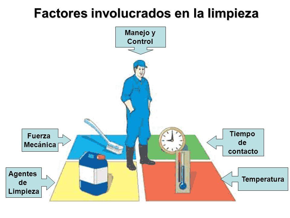 Factores involucrados en la limpieza