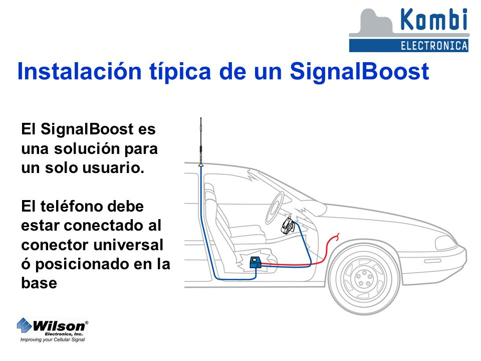Instalación típica de un SignalBoost