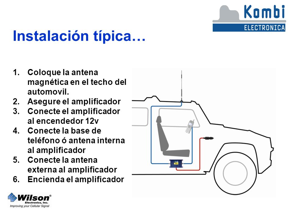 Instalación típica… Coloque la antena magnética en el techo del automovil. Asegure el amplificador.