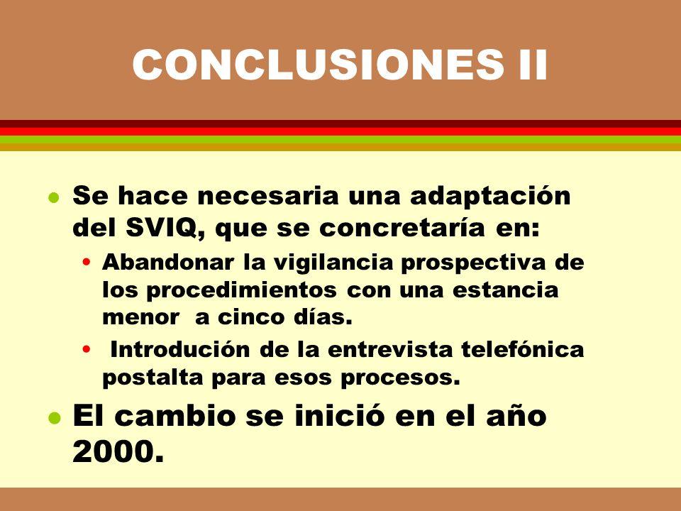 CONCLUSIONES II El cambio se inició en el año 2000.