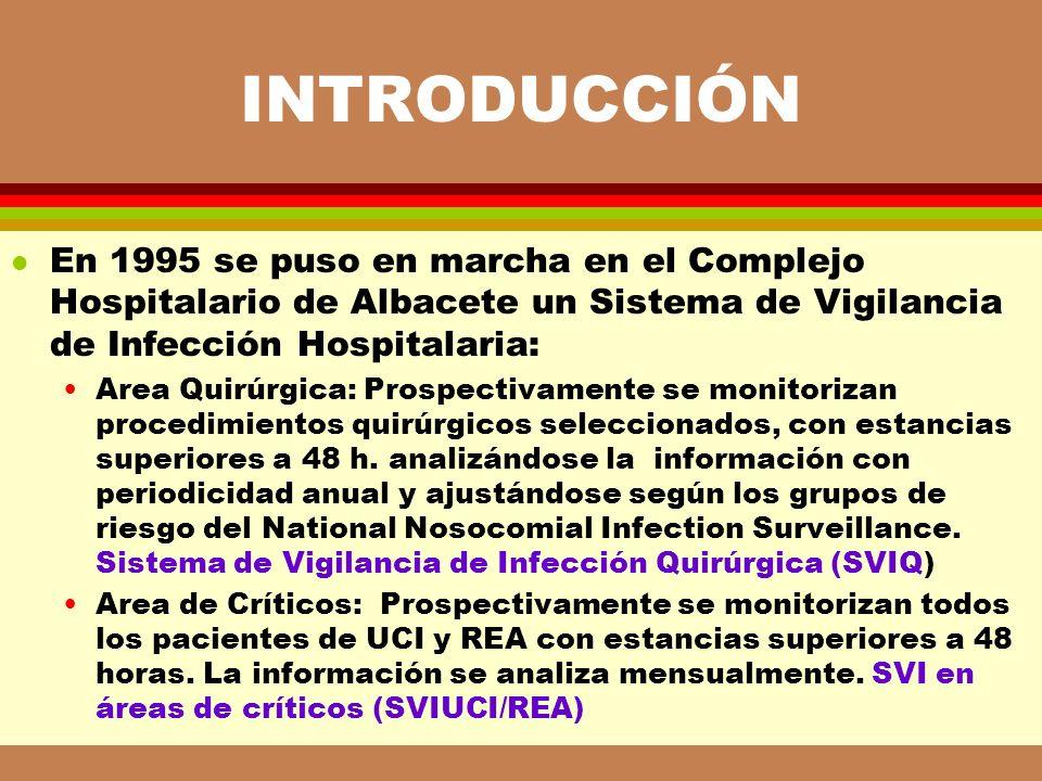 INTRODUCCIÓN En 1995 se puso en marcha en el Complejo Hospitalario de Albacete un Sistema de Vigilancia de Infección Hospitalaria: