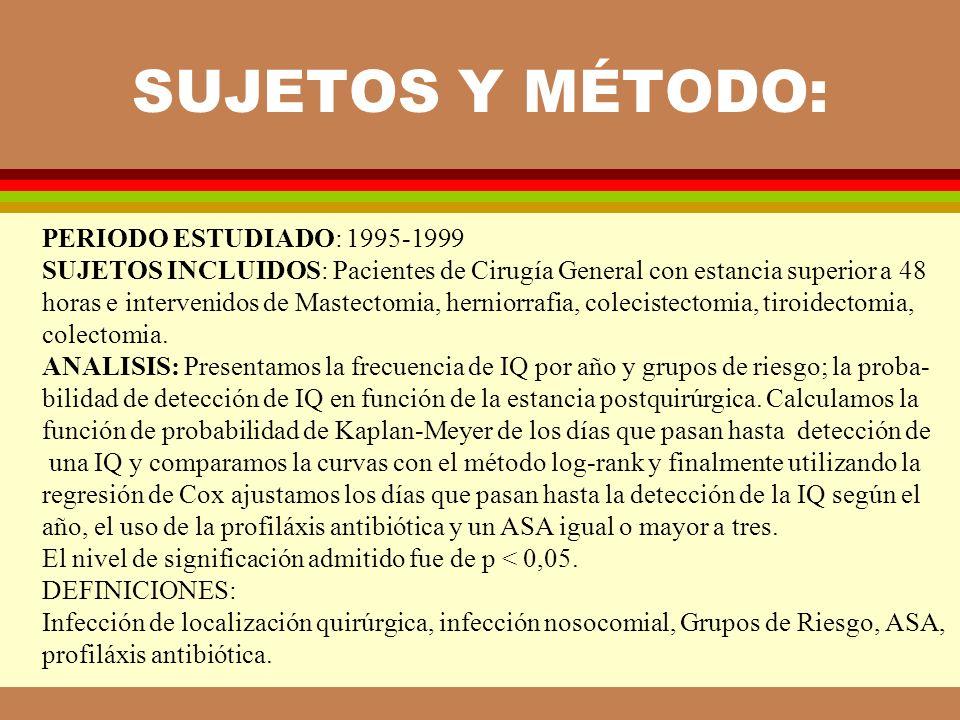 SUJETOS Y MÉTODO: PERIODO ESTUDIADO: 1995-1999