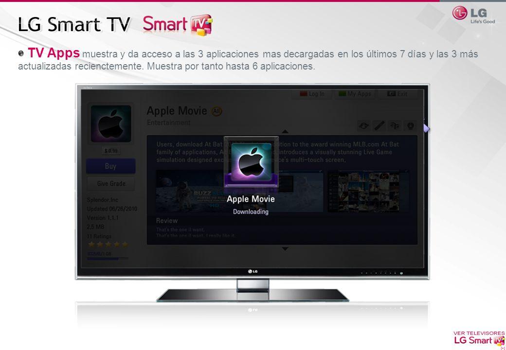 TV Apps muestra y da acceso a las 3 aplicaciones mas decargadas en los últimos 7 días y las 3 más actualizadas recienctemente.